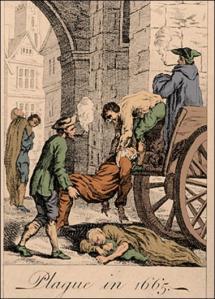 Plague London 1666