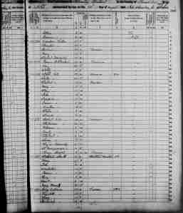 1850 Census Franklin County North Carolina - Peter Gill and Robert Gill